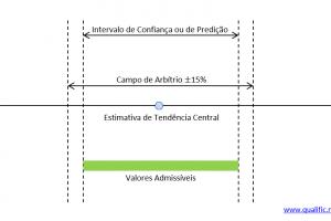 Imagem_Gráfico_Valor-Pontual-da-Avaliacao_IC-menor-que-C.Arbitrio-1
