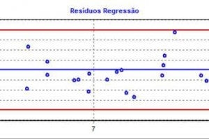 Imagem_Ponto-Outlier-no-Gráfico_Qualific-Net (1)